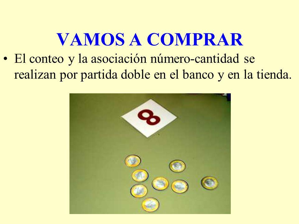 VAMOS A COMPRAR El conteo y la asociación número-cantidad se realizan por partida doble en el banco y en la tienda.