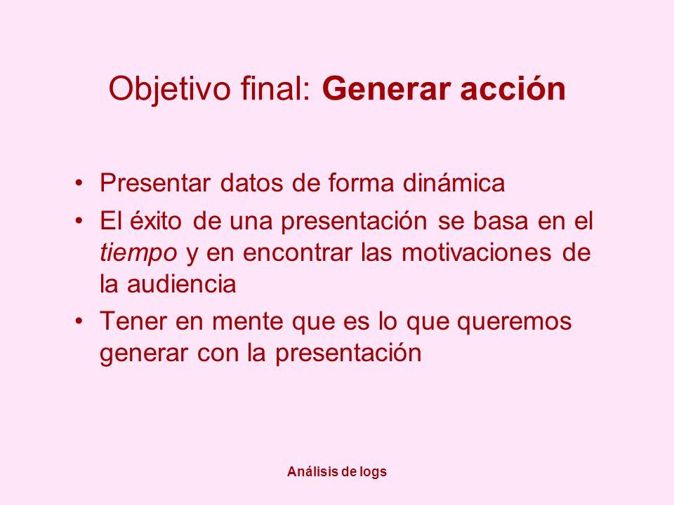 Análisis de logs Objetivo final: Generar acción Presentar datos de forma dinámica El éxito de una presentación se basa en el tiempo y en encontrar las