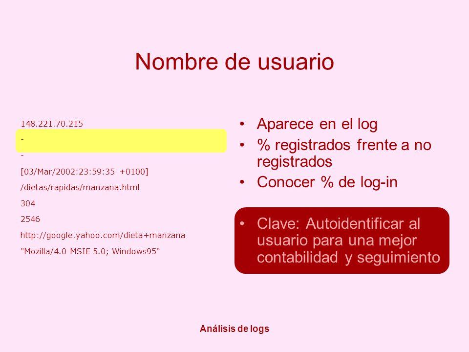 Análisis de logs Nombre de usuario Aparece en el log % registrados frente a no registrados Conocer % de log-in Clave: Autoidentificar al usuario para una mejor contabilidad y seguimiento 148.221.70.215 - [03/Mar/2002:23:59:35 +0100] /dietas/rapidas/manzana.html 304 2546 http://google.yahoo.com/dieta+manzana Mozilla/4.0 MSIE 5.0; Windows95