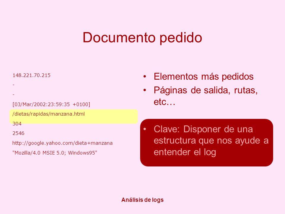 Análisis de logs Documento pedido Elementos más pedidos Páginas de salida, rutas, etc… Clave: Disponer de una estructura que nos ayude a entender el log 148.221.70.215 - [03/Mar/2002:23:59:35 +0100] /dietas/rapidas/manzana.html 304 2546 http://google.yahoo.com/dieta+manzana Mozilla/4.0 MSIE 5.0; Windows95