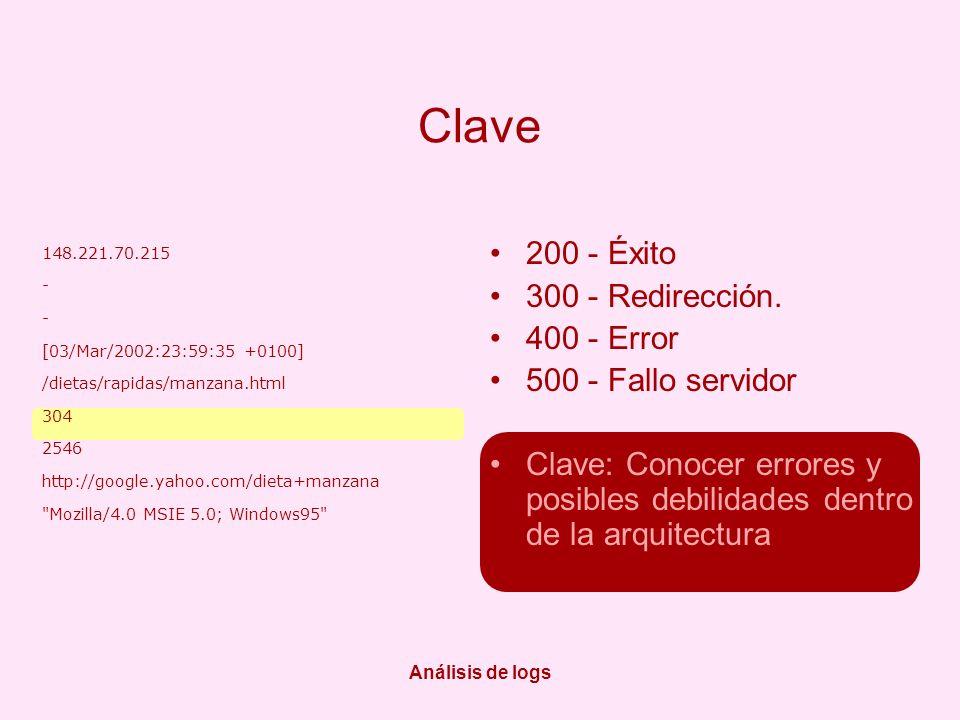 Análisis de logs Clave 200 - Éxito 300 - Redirección. 400 - Error 500 - Fallo servidor Clave: Conocer errores y posibles debilidades dentro de la arqu