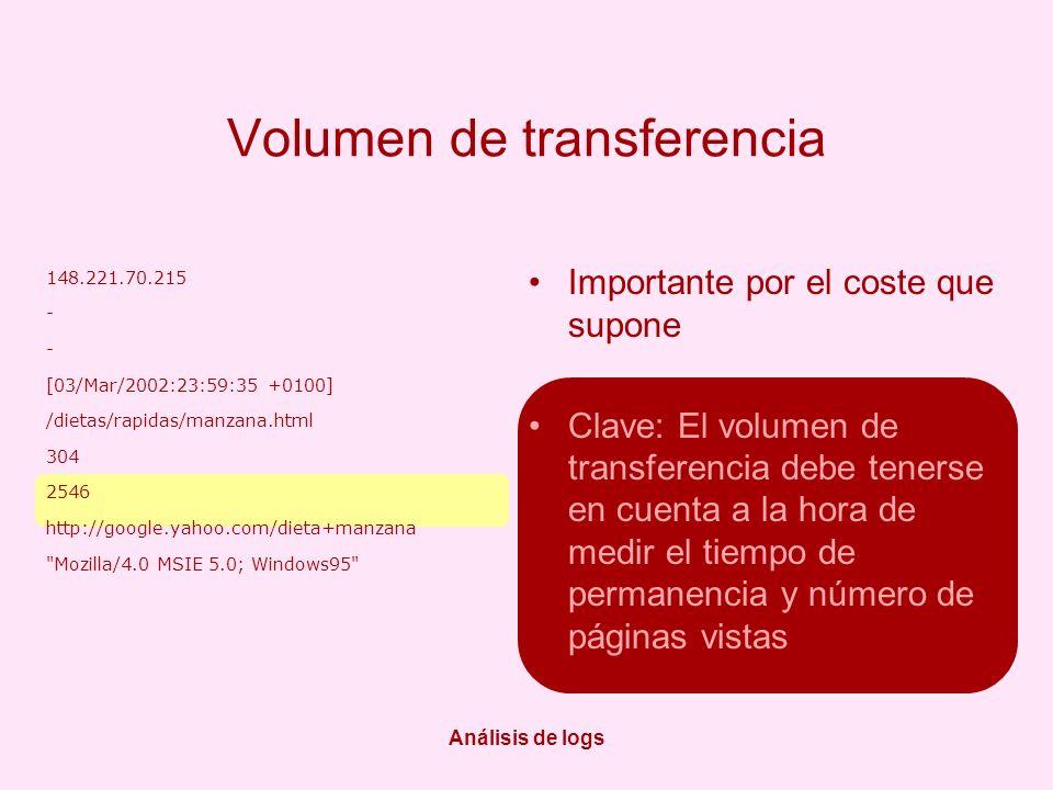 Análisis de logs Volumen de transferencia Importante por el coste que supone Clave: El volumen de transferencia debe tenerse en cuenta a la hora de me