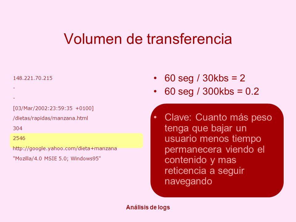 Análisis de logs Volumen de transferencia 60 seg / 30kbs = 2 60 seg / 300kbs = 0.2 Clave: Cuanto más peso tenga que bajar un usuario menos tiempo permanecera viendo el contenido y mas reticencia a seguir navegando 148.221.70.215 - [03/Mar/2002:23:59:35 +0100] /dietas/rapidas/manzana.html 304 2546 http://google.yahoo.com/dieta+manzana Mozilla/4.0 MSIE 5.0; Windows95