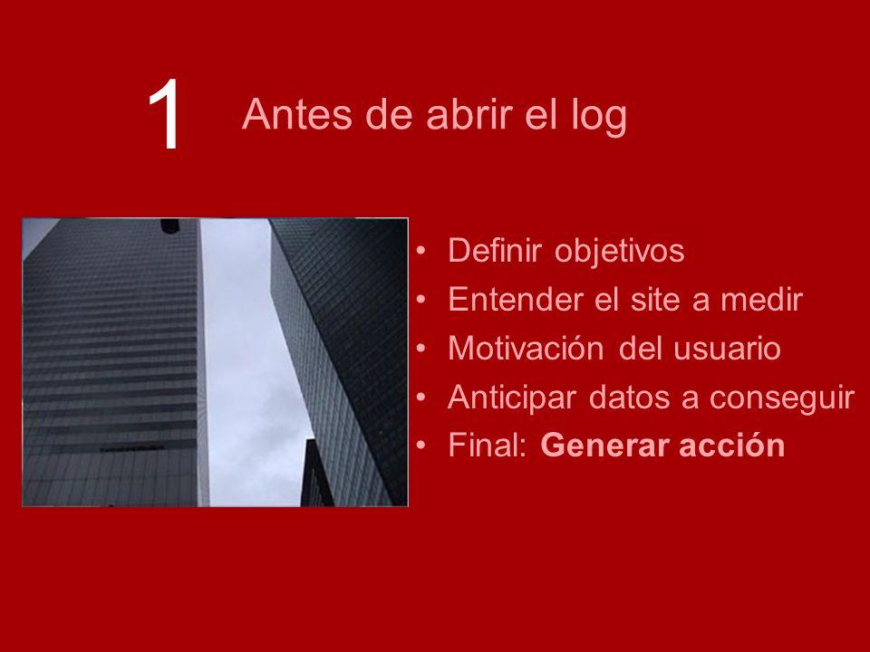 Análisis de logs Antes de abrir el log Definir objetivos Entender el site a medir Motivación del usuario Anticipar datos a conseguir Final: Generar ac