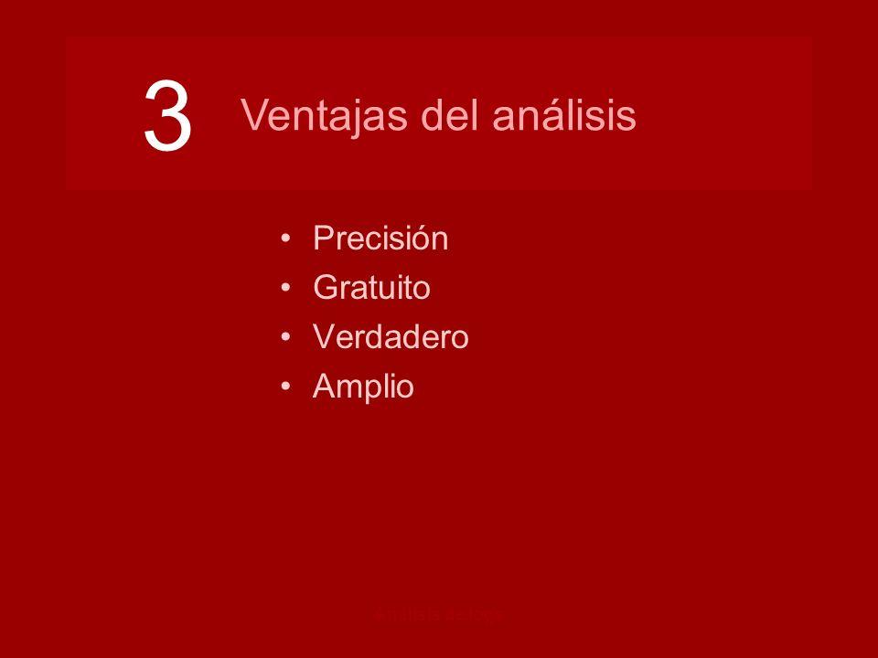Análisis de logs Ventajas Precisión Gratuito Verdadero Amplio Ventajas del análisis 3