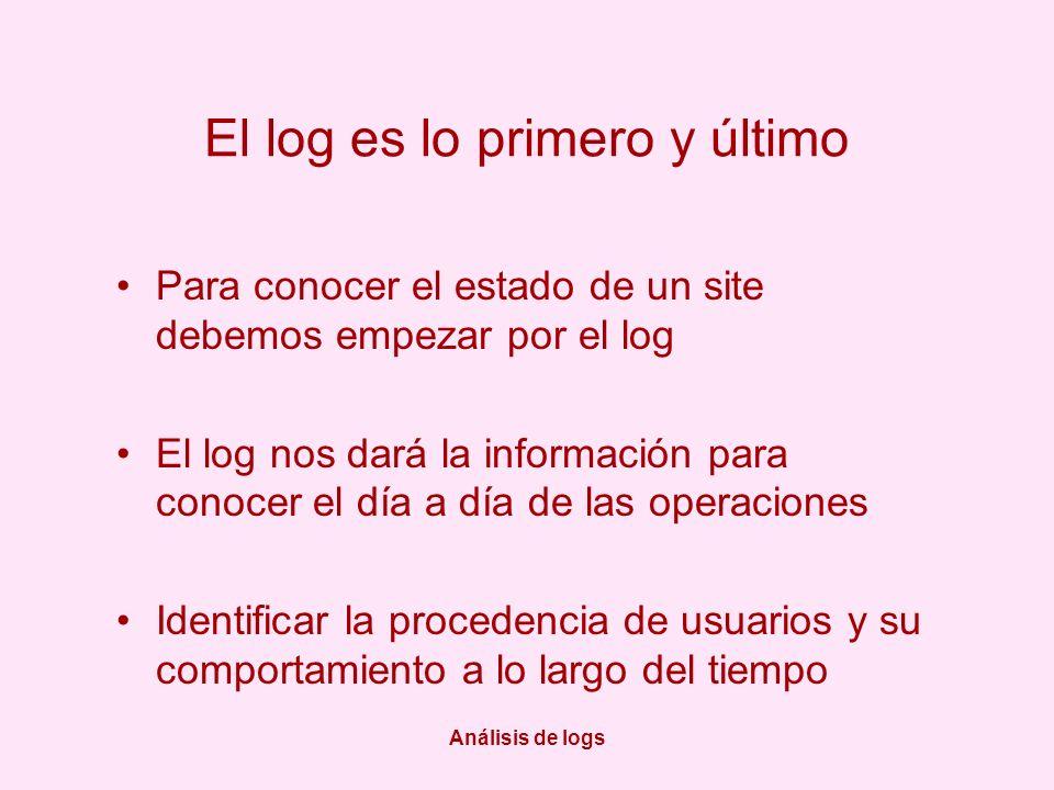 Análisis de logs El log es lo primero y último Para conocer el estado de un site debemos empezar por el log El log nos dará la información para conocer el día a día de las operaciones Identificar la procedencia de usuarios y su comportamiento a lo largo del tiempo
