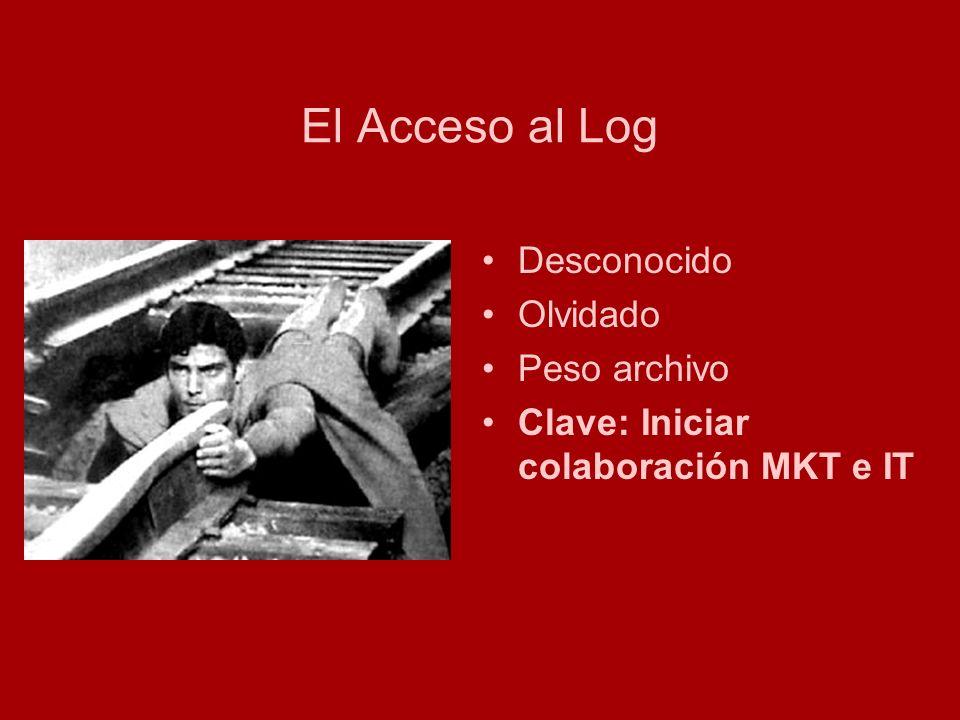 Análisis de logs El Acceso al Log Desconocido Olvidado Peso archivo Clave: Iniciar colaboración MKT e IT
