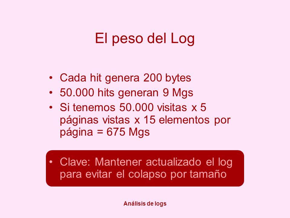 Análisis de logs El peso del Log Cada hit genera 200 bytes 50.000 hits generan 9 Mgs Si tenemos 50.000 visitas x 5 páginas vistas x 15 elementos por página = 675 Mgs Clave: Mantener actualizado el log para evitar el colapso por tamaño