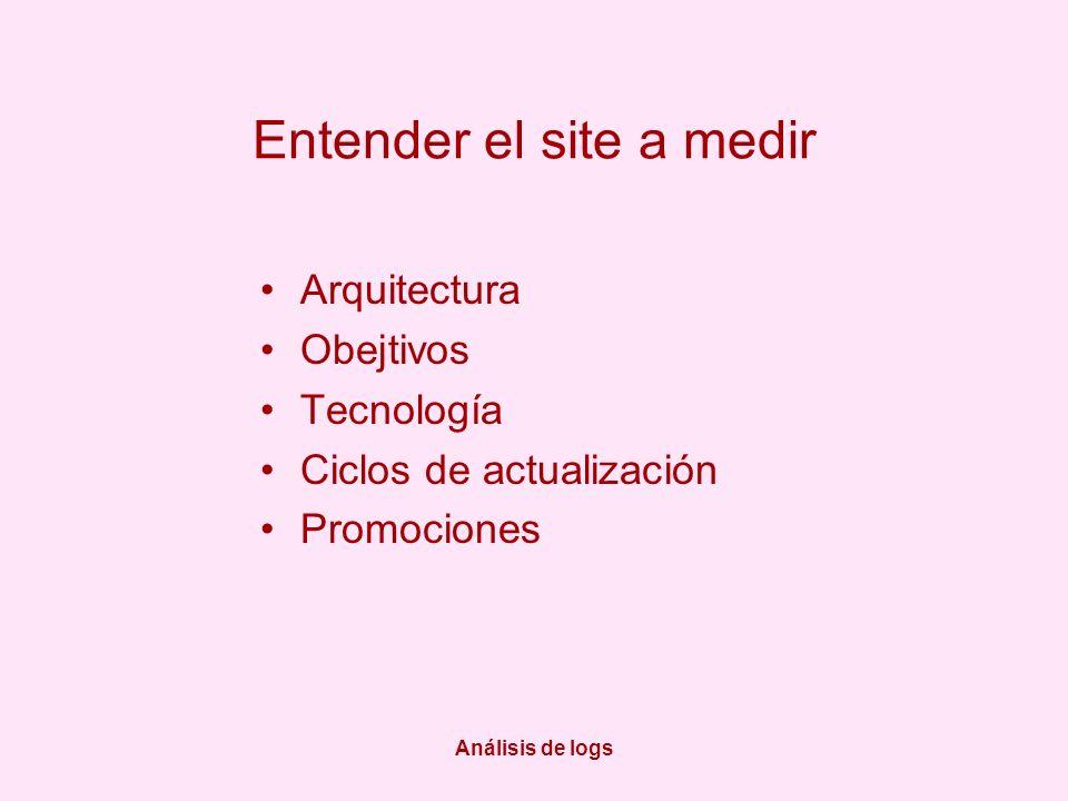 Análisis de logs Entender el site a medir Arquitectura Obejtivos Tecnología Ciclos de actualización Promociones