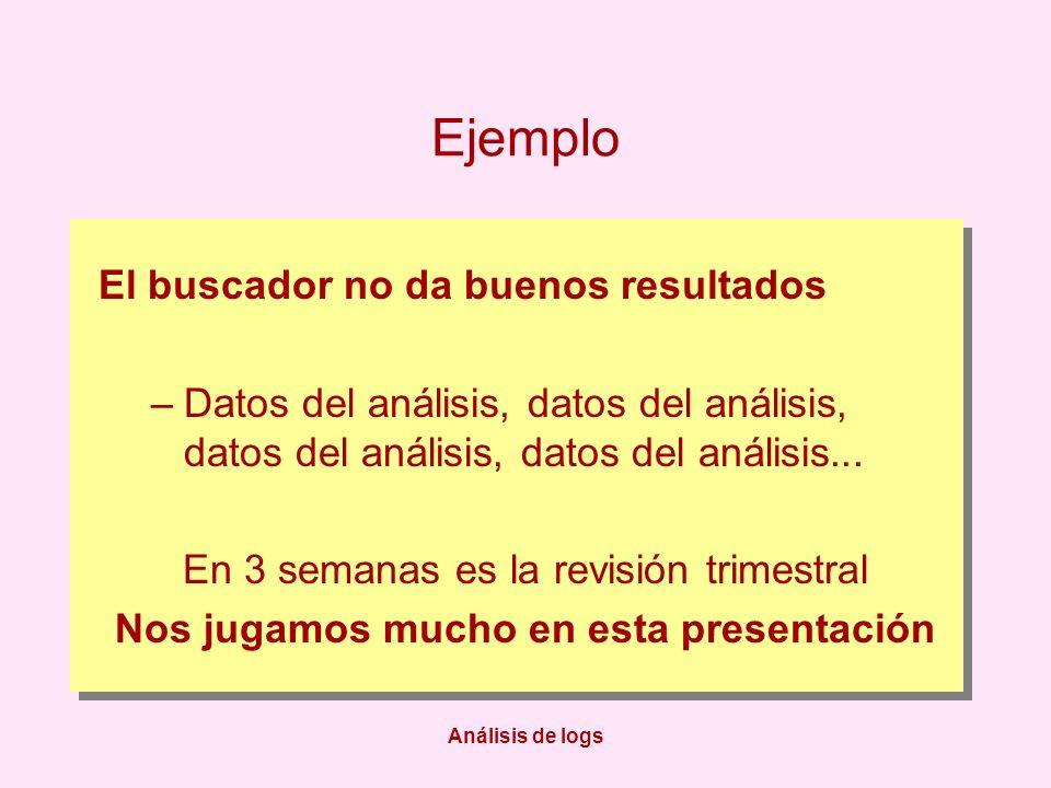 Análisis de logs Ejemplo El buscador no da buenos resultados –Datos del análisis, datos del análisis, datos del análisis, datos del análisis...
