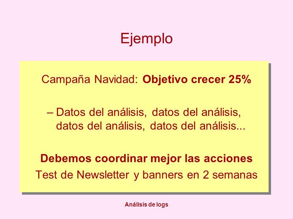 Análisis de logs Ejemplo Campaña Navidad: Objetivo crecer 25% –Datos del análisis, datos del análisis, datos del análisis, datos del análisis...