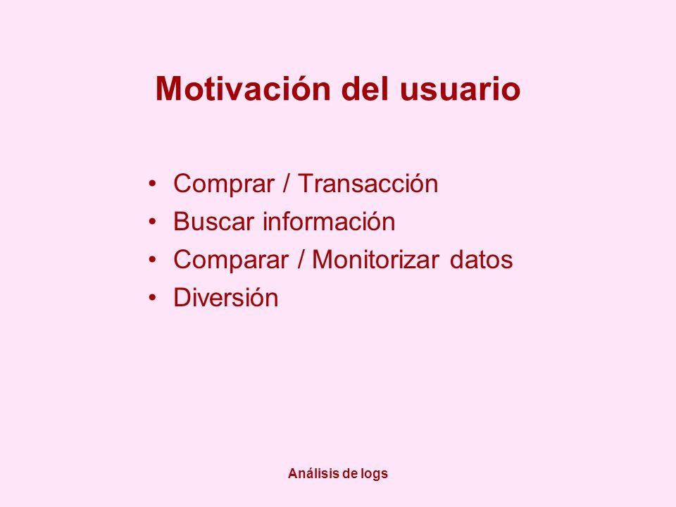 Análisis de logs Motivación del usuario Comprar / Transacción Buscar información Comparar / Monitorizar datos Diversión