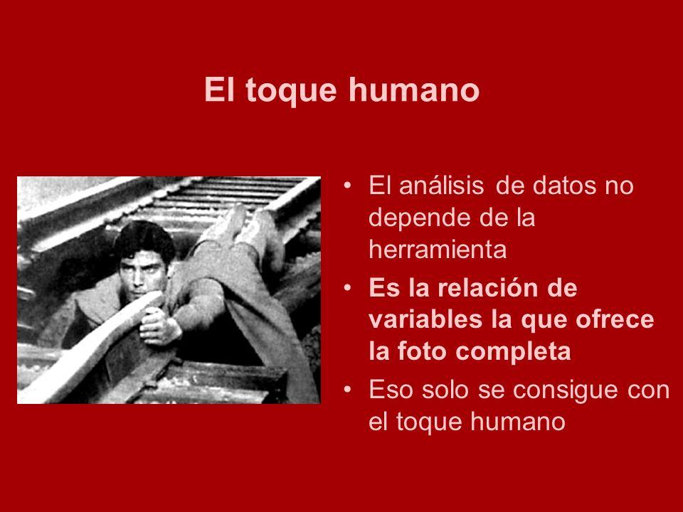 Análisis de logs El toque humano El análisis de datos no depende de la herramienta Es la relación de variables la que ofrece la foto completa Eso solo se consigue con el toque humano