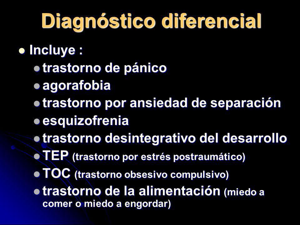 Diagnóstico diferencial Incluye : Incluye : trastorno de pánico trastorno de pánico agorafobia agorafobia trastorno por ansiedad de separación trastor