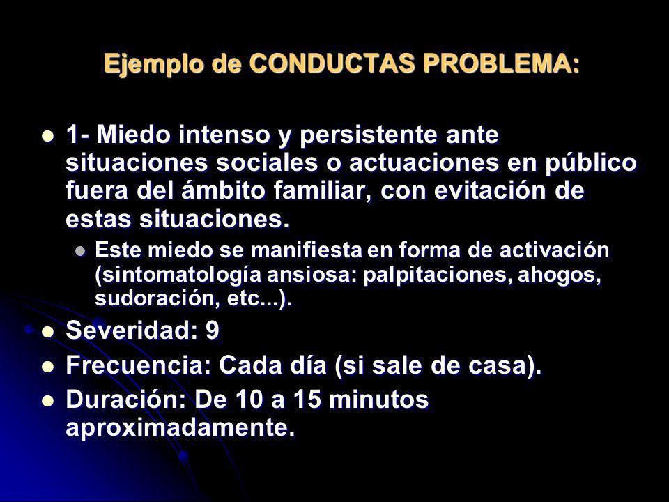 Ejemplo de CONDUCTAS PROBLEMA: 1- Miedo intenso y persistente ante situaciones sociales o actuaciones en público fuera del ámbito familiar, con evitac