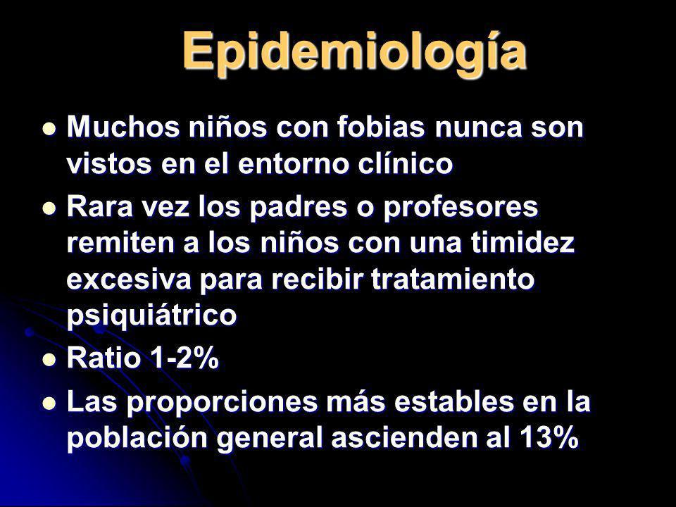 Epidemiología Muchos niños con fobias nunca son vistos en el entorno clínico Muchos niños con fobias nunca son vistos en el entorno clínico Rara vez l