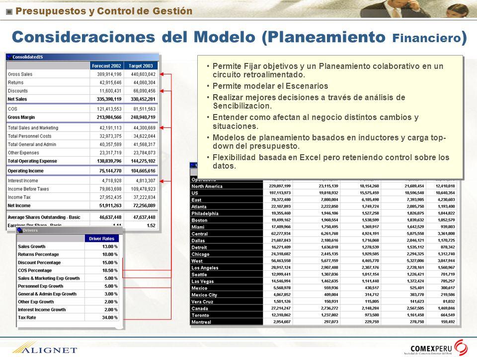 Presupuestos y Control de Gestión Consideraciones del Modelo (Planeamiento Financiero ) Permite Fijar objetivos y un Planeamiento colaborativo en un c