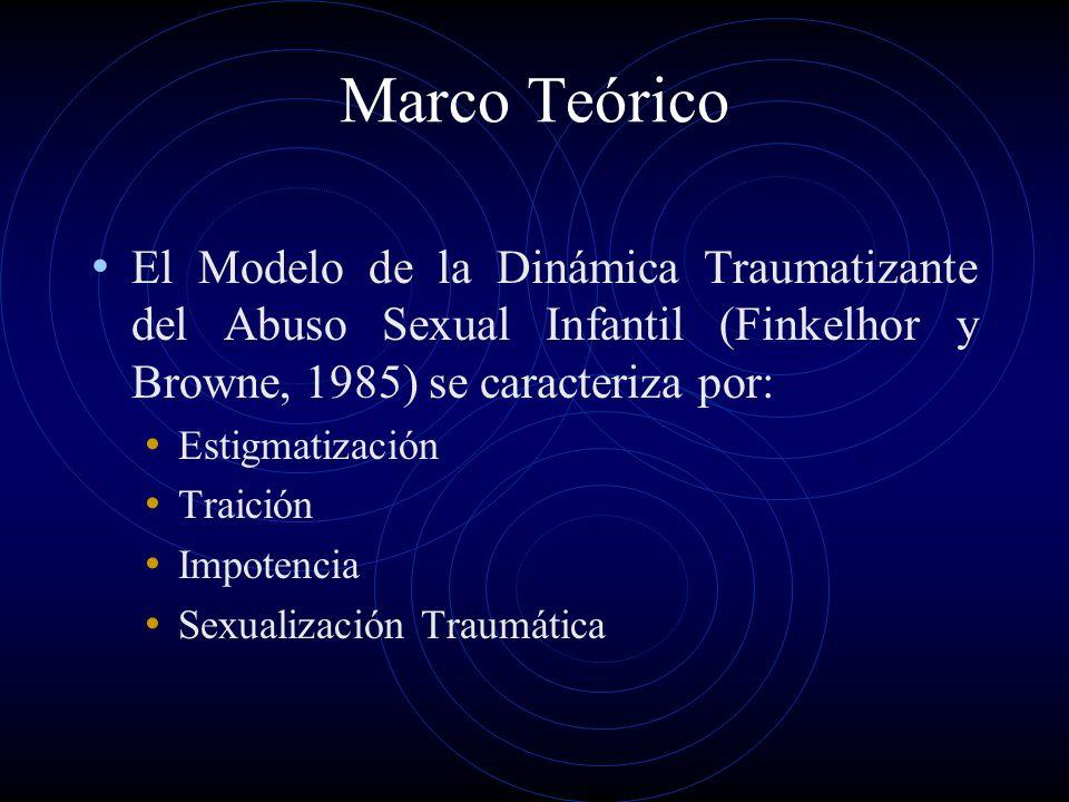 Marco Teórico El Modelo de la Dinámica Traumatizante del Abuso Sexual Infantil (Finkelhor y Browne, 1985) se caracteriza por: Estigmatización Traición