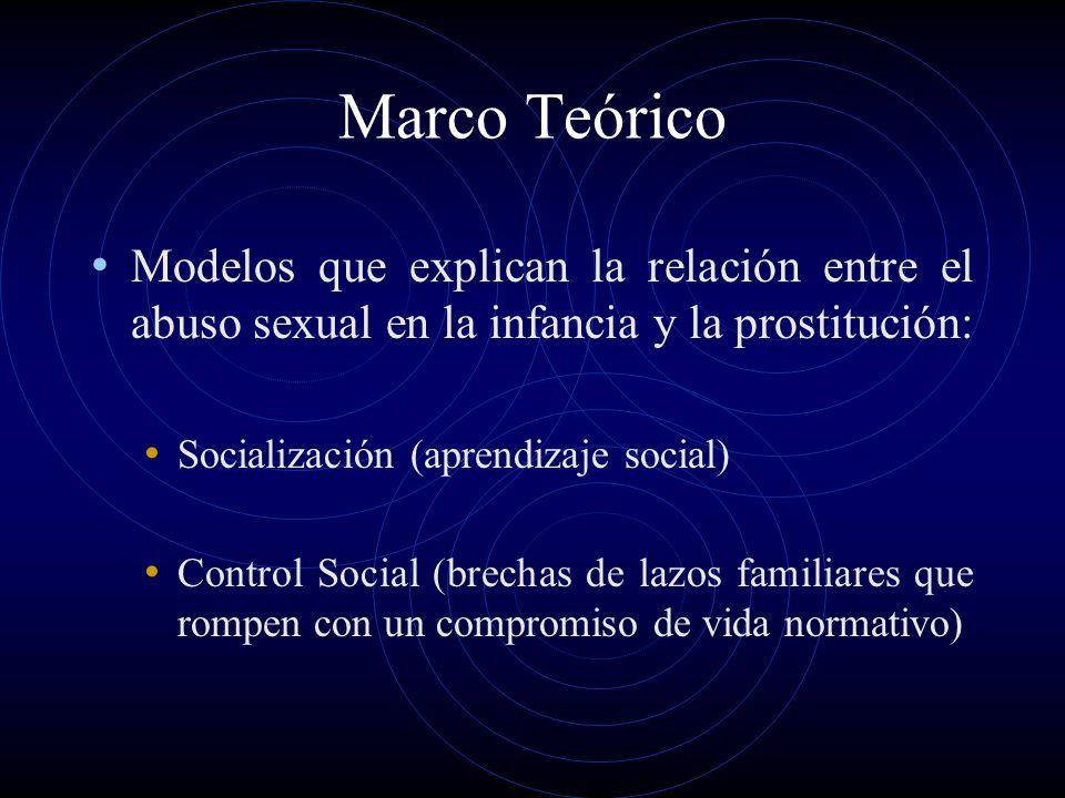 Marco Teórico Modelos que explican la relación entre el abuso sexual en la infancia y la prostitución: Socialización (aprendizaje social) Control Soci
