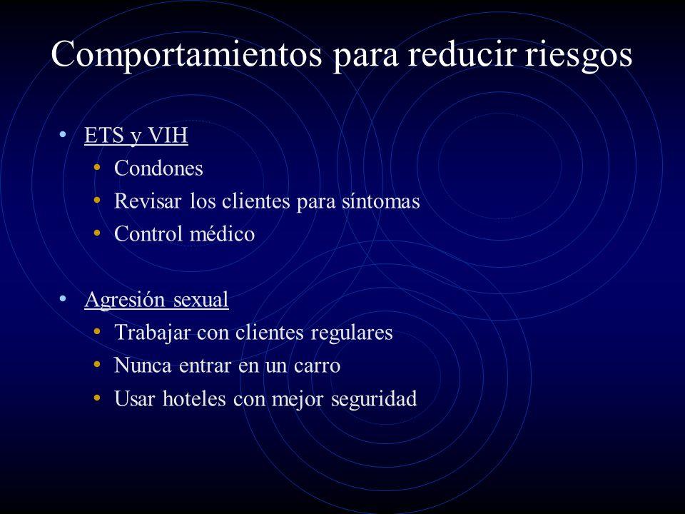 Comportamientos para reducir riesgos ETS y VIH Condones Revisar los clientes para síntomas Control médico Agresión sexual Trabajar con clientes regula