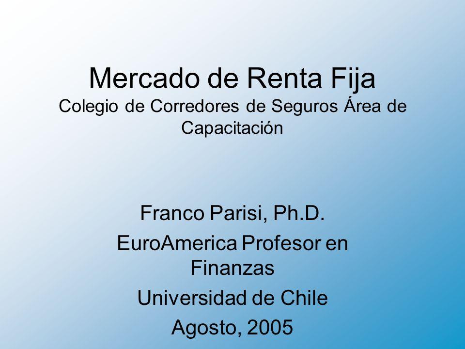 Mercado de Renta Fija Colegio de Corredores de Seguros Área de Capacitación Franco Parisi, Ph.D.