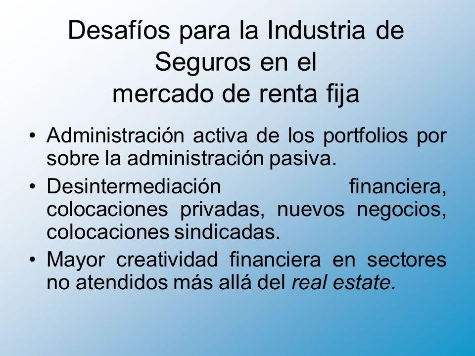Desafíos para la Industria de Seguros en el mercado de renta fija Administración activa de los portfolios por sobre la administración pasiva.