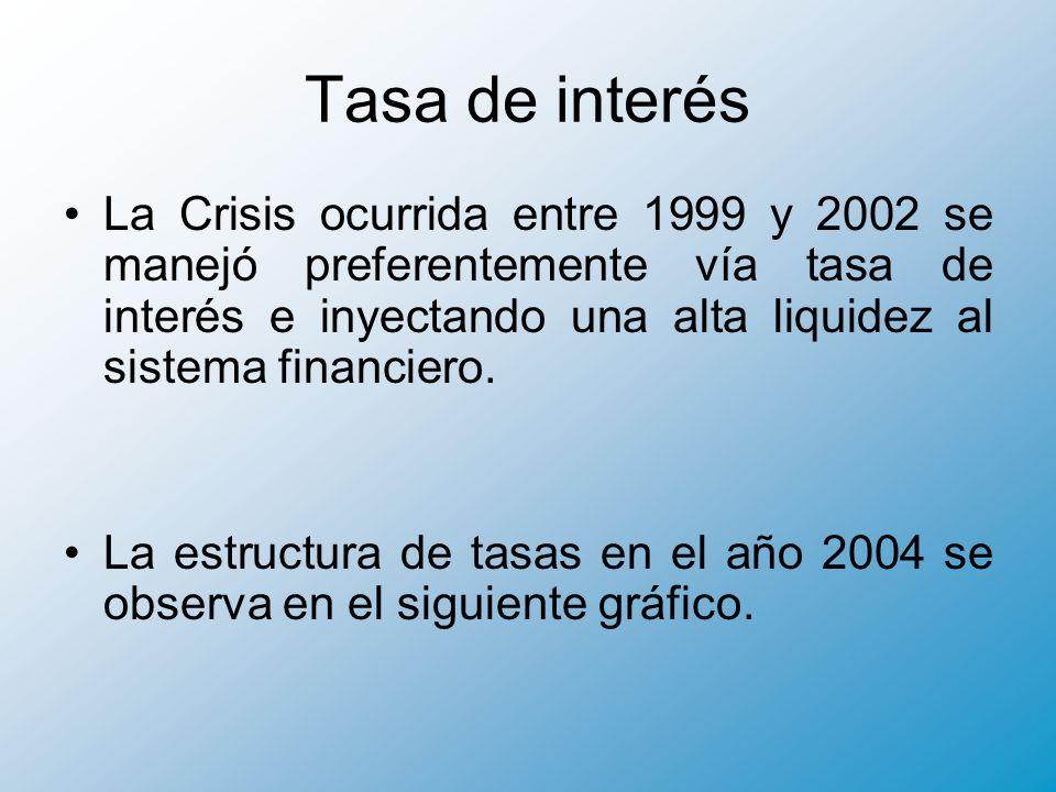 Tasa de interés La Crisis ocurrida entre 1999 y 2002 se manejó preferentemente vía tasa de interés e inyectando una alta liquidez al sistema financiero.
