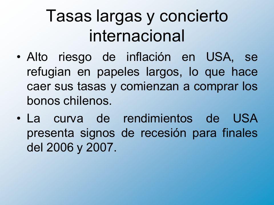 Tasas largas y concierto internacional Alto riesgo de inflación en USA, se refugian en papeles largos, lo que hace caer sus tasas y comienzan a comprar los bonos chilenos.