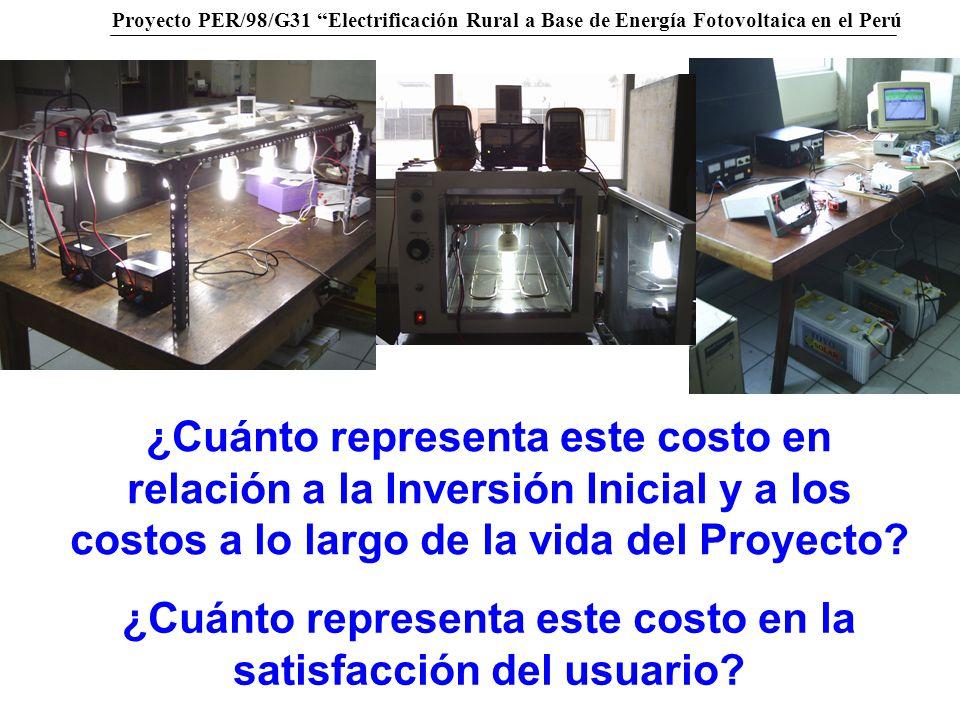 Proyecto PER/98/G31 Electrificación Rural a Base de Energía Fotovoltaica en el Perú ¿Cuánto representa este costo en relación a la Inversión Inicial y