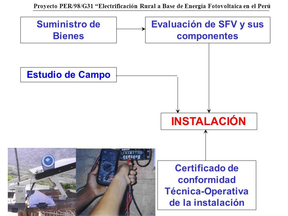 Proyecto PER/98/G31 Electrificación Rural a Base de Energía Fotovoltaica en el Perú Suministro de Bienes Evaluación de SFV y sus componentes Estudio d