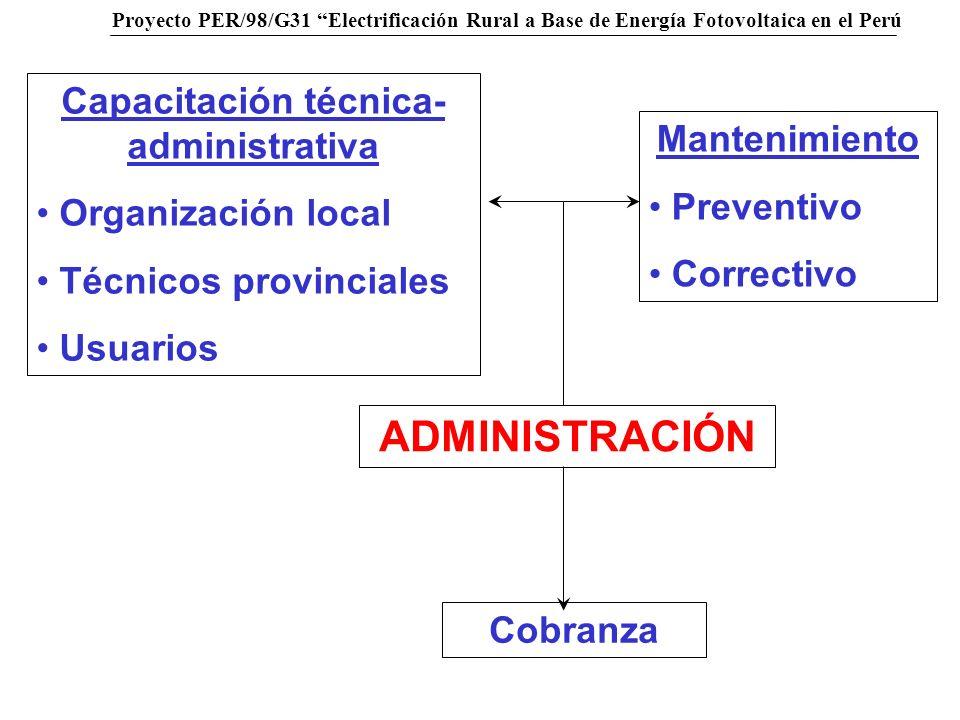 Proyecto PER/98/G31 Electrificación Rural a Base de Energía Fotovoltaica en el Perú ADMINISTRACIÓN Capacitación técnica- administrativa Organización l