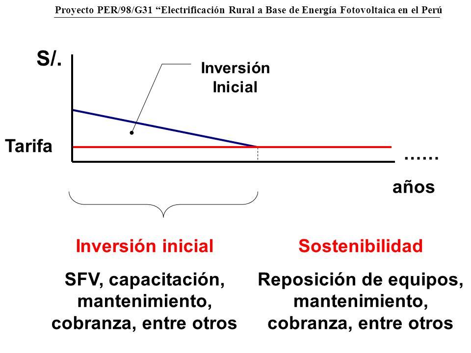 Proyecto PER/98/G31 Electrificación Rural a Base de Energía Fotovoltaica en el Perú …… Inversión inicial SFV, capacitación, mantenimiento, cobranza, e