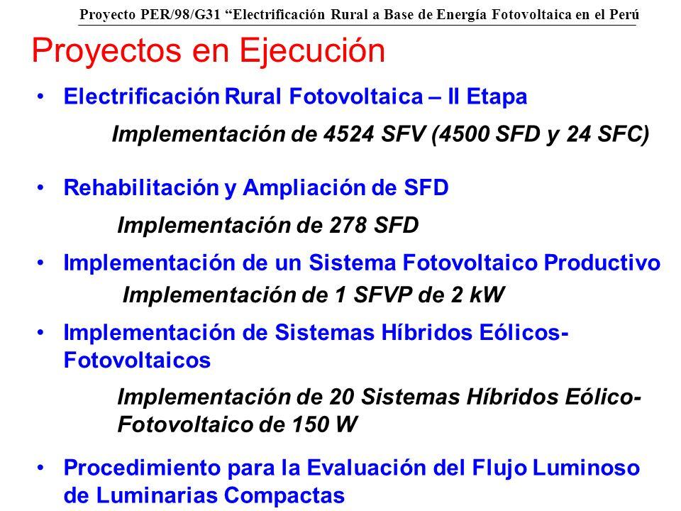 Proyecto PER/98/G31 Electrificación Rural a Base de Energía Fotovoltaica en el Perú ADMINISTRACIÓN Capacitación técnica- administrativa Organización local Técnicos provinciales Usuarios Mantenimiento Preventivo Correctivo Cobranza