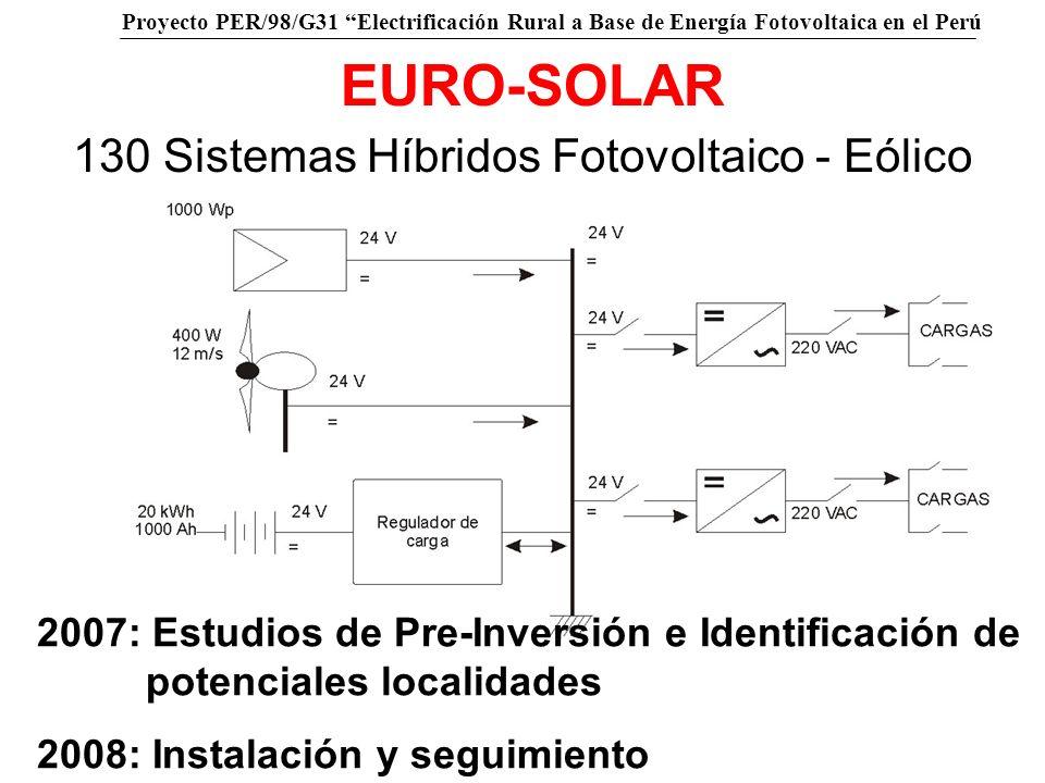 Proyecto PER/98/G31 Electrificación Rural a Base de Energía Fotovoltaica en el Perú EURO-SOLAR 130 Sistemas Híbridos Fotovoltaico - Eólico 2007: Estud