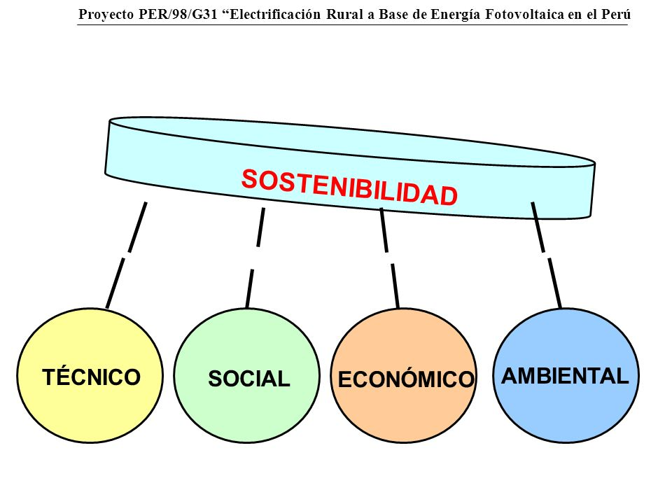 Proyecto PER/98/G31 Electrificación Rural a Base de Energía Fotovoltaica en el Perú En los Proyectos de electrificación rural se requiere contemplar actividades de capacitación, mantenimiento, entre otros, durante la administración del Proyecto, a fin de crear un escenario favorable para la sostenibilidad del Proyecto.