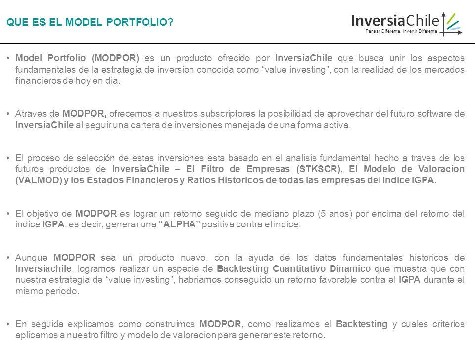Pensar Diferente, Invertir Diferente Model Portfolio (MODPOR) es un producto ofrecido por InversiaChile que busca unir los aspectos fundamentales de la estrategia de inversion conocida como value investing, con la realidad de los mercados financieros de hoy en dia.