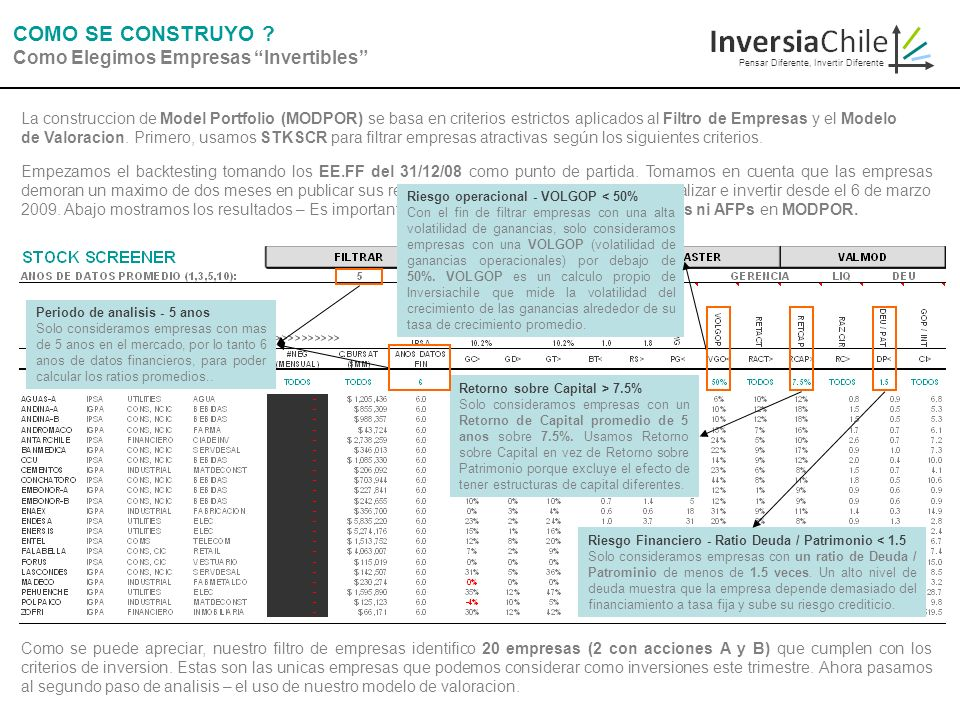 Pensar Diferente, Invertir Diferente Empezamos el backtesting tomando los EE.FF del 31/12/08 como punto de partida. Tomamos en cuenta que las empresas