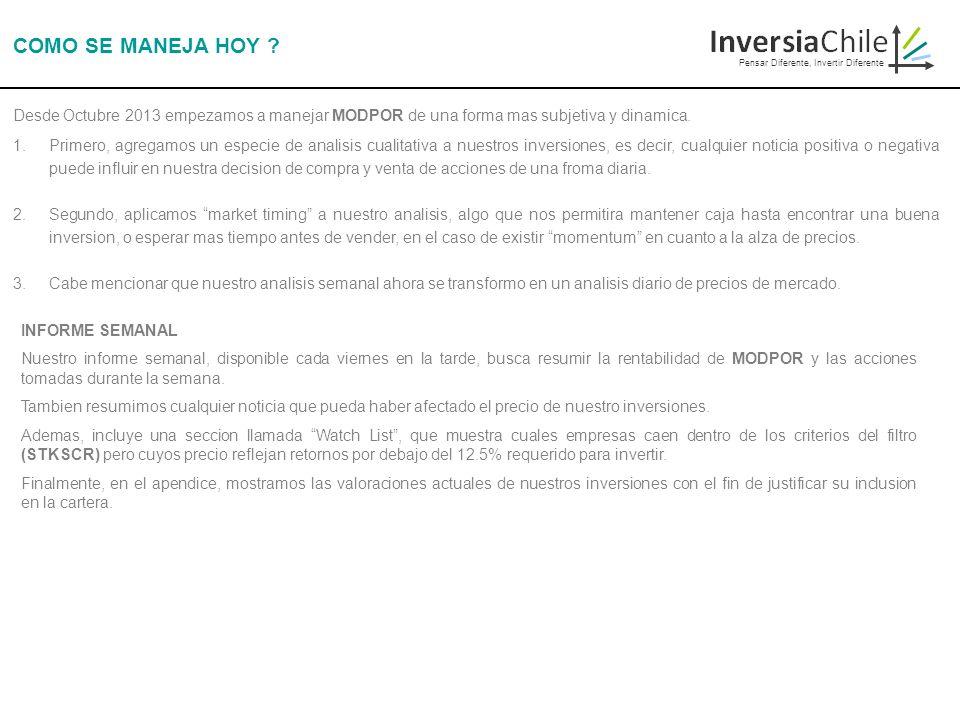 Pensar Diferente, Invertir Diferente Desde Octubre 2013 empezamos a manejar MODPOR de una forma mas subjetiva y dinamica.