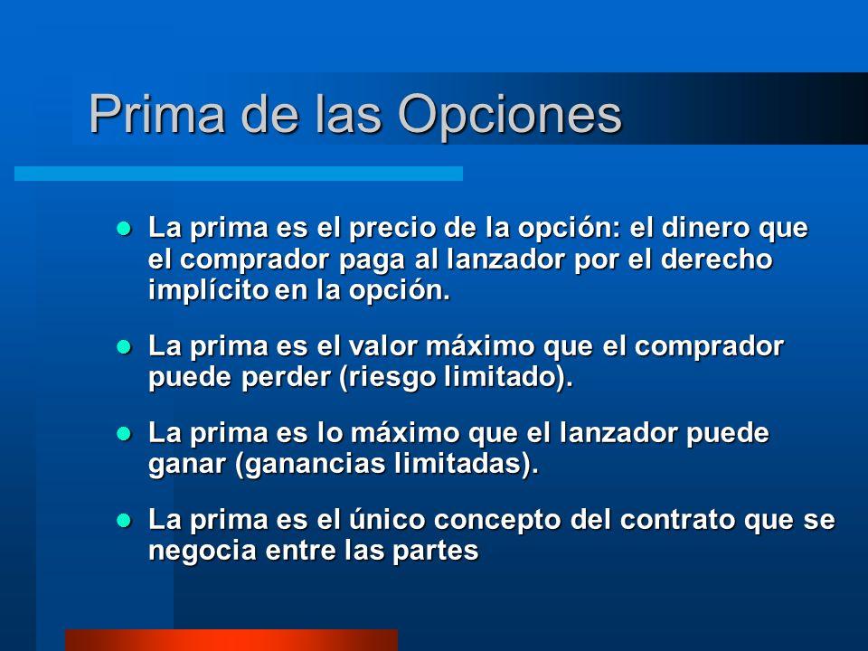 Prima de las Opciones La prima es el precio de la opción: el dinero que el comprador paga al lanzador por el derecho implícito en la opción. La prima