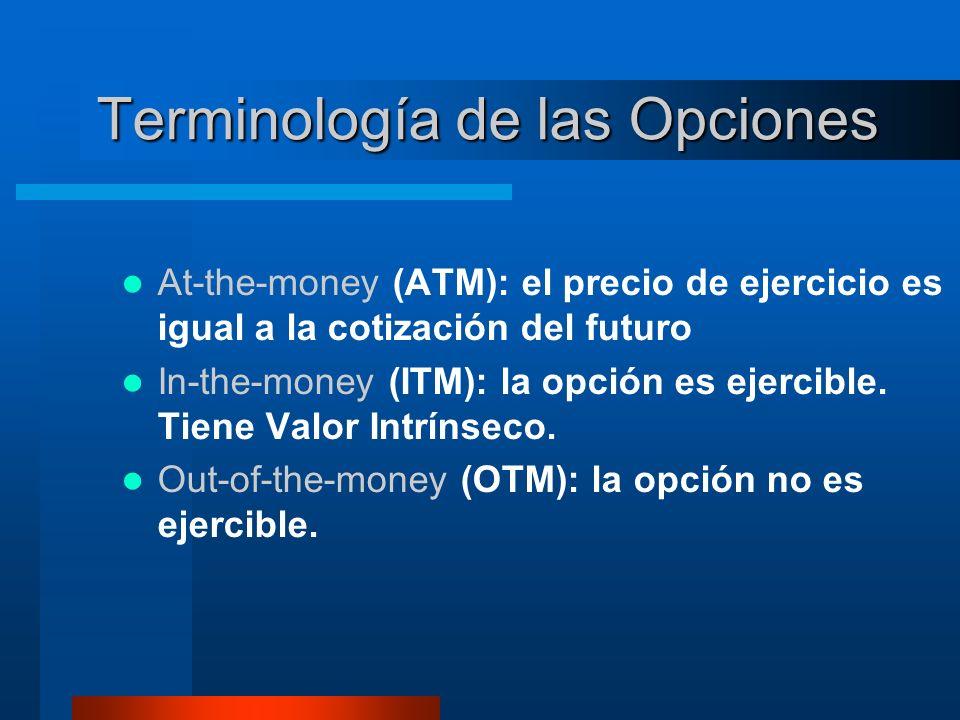 Terminología de las Opciones At-the-money (ATM): el precio de ejercicio es igual a la cotización del futuro In-the-money (ITM): la opción es ejercible.