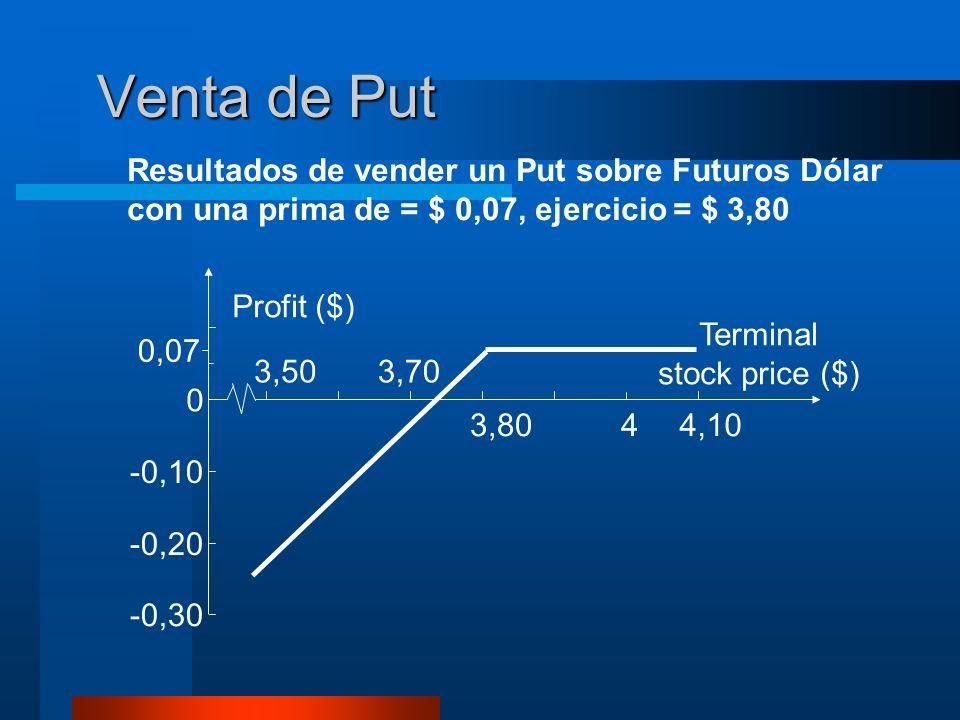 Venta de Put Resultados de vender un Put sobre Futuros Dólar con una prima de = $ 0,07, ejercicio = $ 3,80 -0,30 -0,20 -0,10 0,07 0 3,80 3,703,50 44,10 Profit ($) Terminal stock price ($)