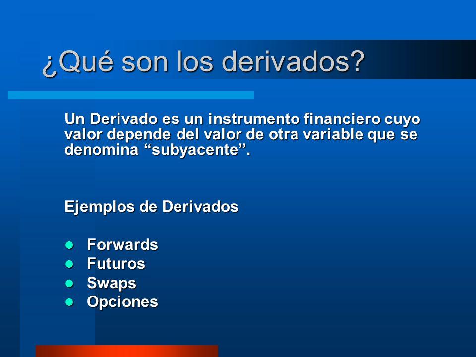 ¿Qué son los derivados? Un Derivado es un instrumento financiero cuyo valor depende del valor de otra variable que se denomina subyacente. Ejemplos de