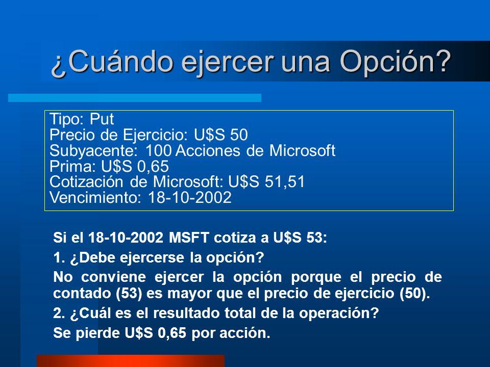 Si el 18-10-2002 MSFT cotiza a U$S 53: 1. ¿Debe ejercerse la opción? No conviene ejercer la opción porque el precio de contado (53) es mayor que el pr