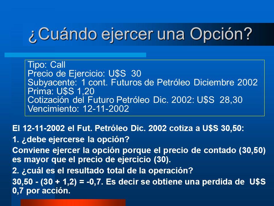 El 12-11-2002 el Fut. Petróleo Dic. 2002 cotiza a U$S 30,50: 1. ¿debe ejercerse la opción? Conviene ejercer la opción porque el precio de contado (30,