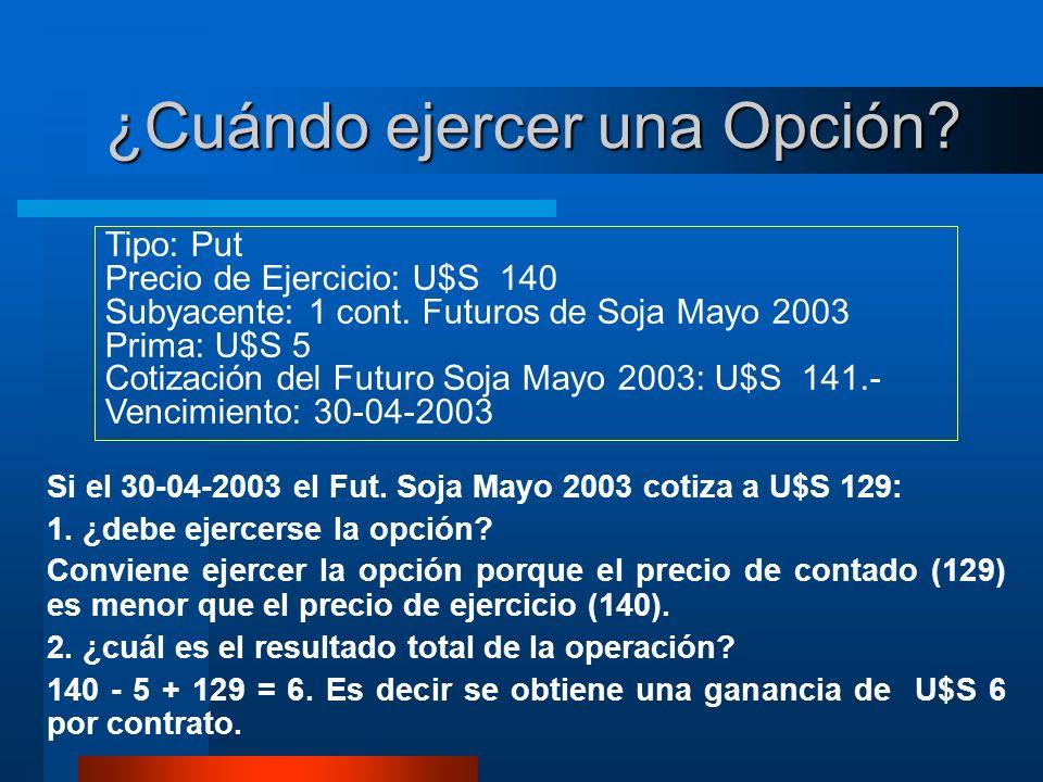 ¿Cuándo ejercer una Opción? Si el 30-04-2003 el Fut. Soja Mayo 2003 cotiza a U$S 129: 1. ¿debe ejercerse la opción? Conviene ejercer la opción porque