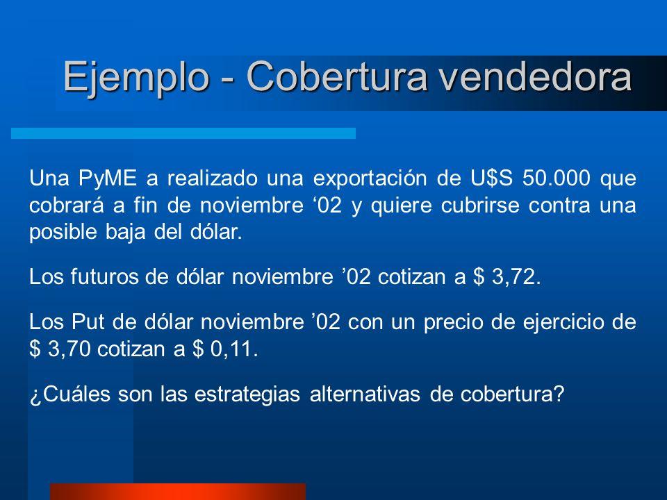 Ejemplo - Cobertura vendedora Una PyME a realizado una exportación de U$S 50.000 que cobrará a fin de noviembre 02 y quiere cubrirse contra una posible baja del dólar.