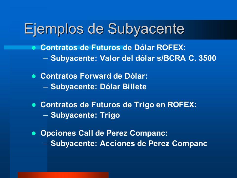 Ejemplos de Subyacente Contratos de Futuros de Dólar ROFEX: –Subyacente: Valor del dólar s/BCRA C. 3500 Contratos Forward de Dólar: –Subyacente: Dólar