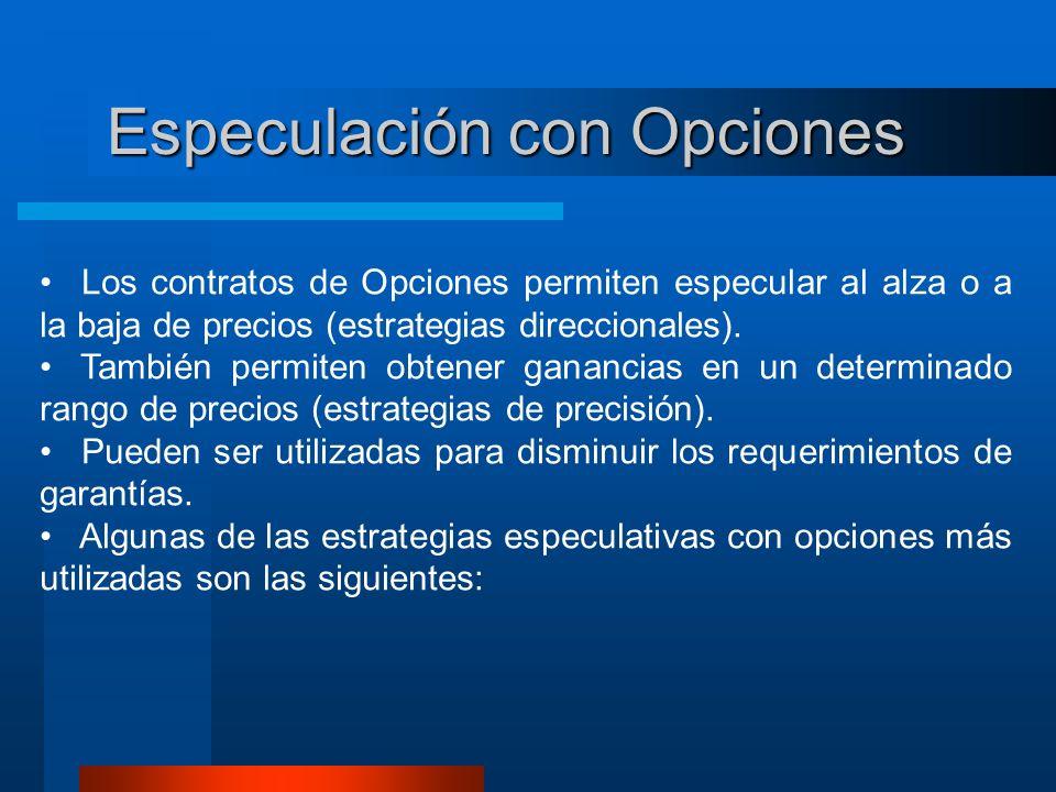 Especulación con Opciones Los contratos de Opciones permiten especular al alza o a la baja de precios (estrategias direccionales).