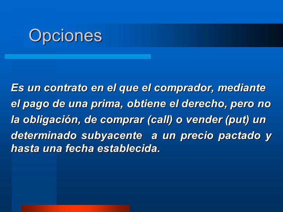 Opciones Es un contrato en el que el comprador, mediante el pago de una prima, obtiene el derecho, pero no la obligación, de comprar (call) o vender (