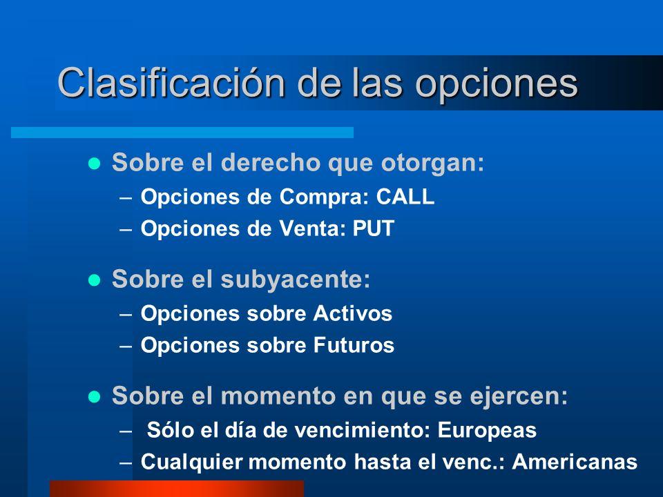 Clasificación de las opciones Sobre el derecho que otorgan: –Opciones de Compra: CALL –Opciones de Venta: PUT Sobre el subyacente: –Opciones sobre Act